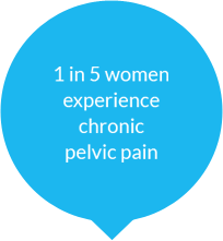 Chronic Pelvic Pain Treatment Melbourne